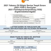 2021-ilkbahar-yds-sinav-sonuclari-24