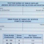 2021-ilkbahar-yds-sinav-sonuclari-7